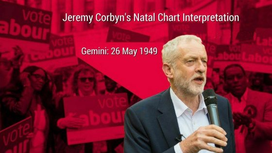 jeremy corbyn natal birth chart horoscope interpretation 560x314