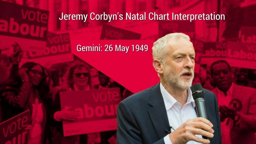 jeremy corbyn natal birth chart horoscope interpretation 820x461